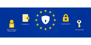 A Complete Guide to General Data Protection Regulation (GDPR)